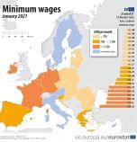 Евростат: България е с най-ниската минимална заплата в ЕС